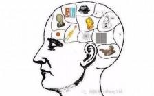 营销人能打多少分  就看这五种思维