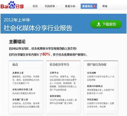 百度首发社会化分享报告:日均分享量增长60%